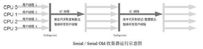 serial-serialold